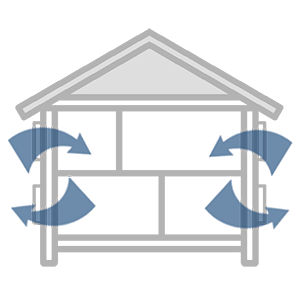 Schematic of a house looking at its leakiness